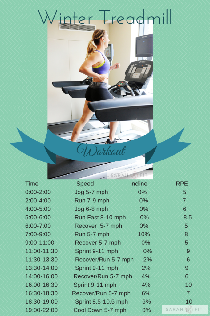 Treadmill Workout Sarah Fit