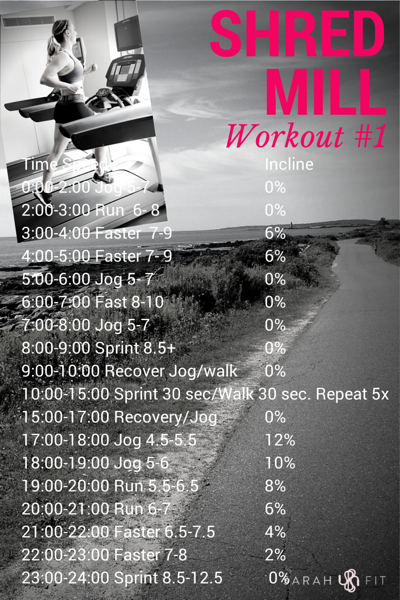 Circuitstyle Bootcamp Workout